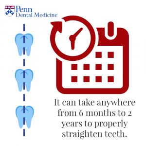straighten teeth for less